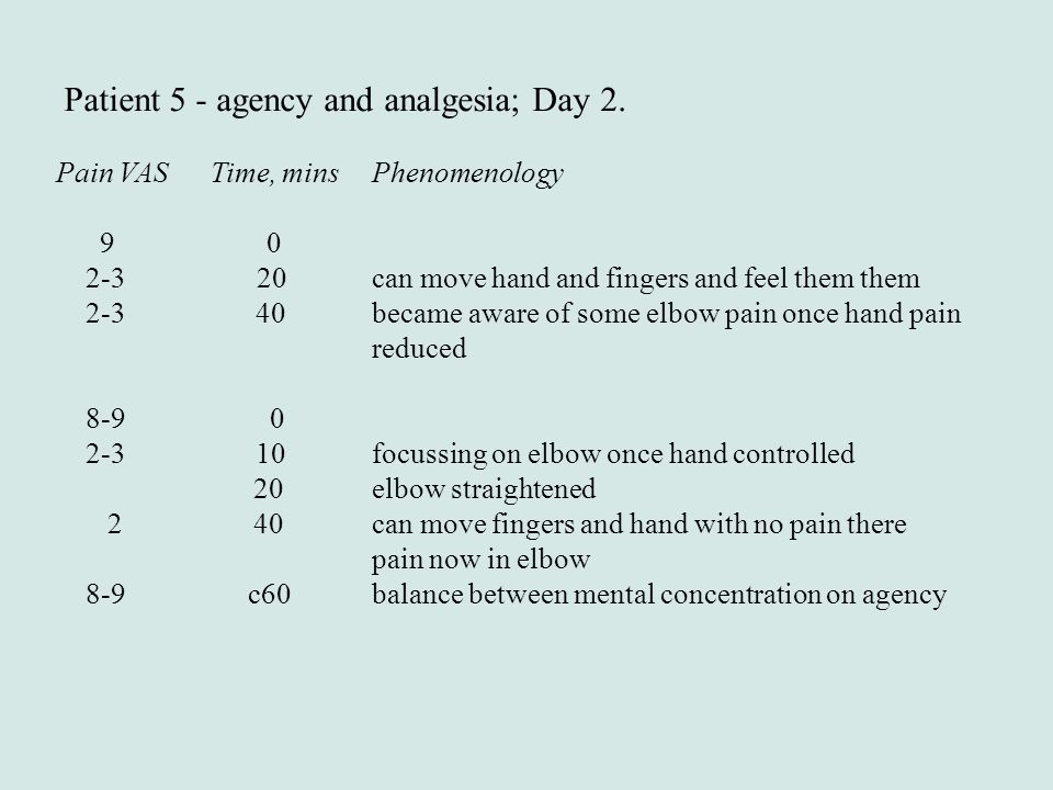 Patient 5 - agency and analgesia; Day 2.