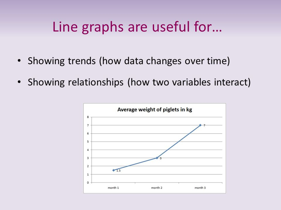 Line graphs are useful for…