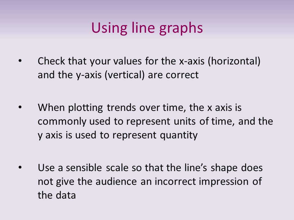 Using line graphs Check that your values for the x-axis (horizontal) and the y-axis (vertical) are correct.