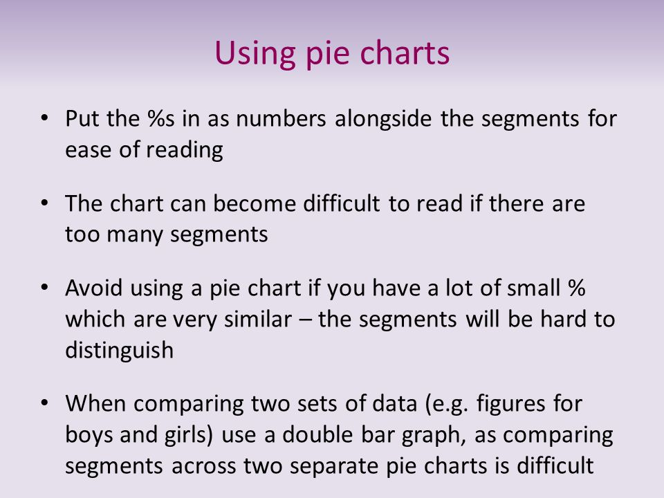 Using pie charts Put the %s in as numbers alongside the segments for ease of reading.