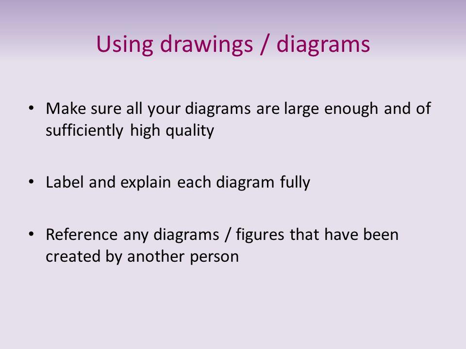 Using drawings / diagrams