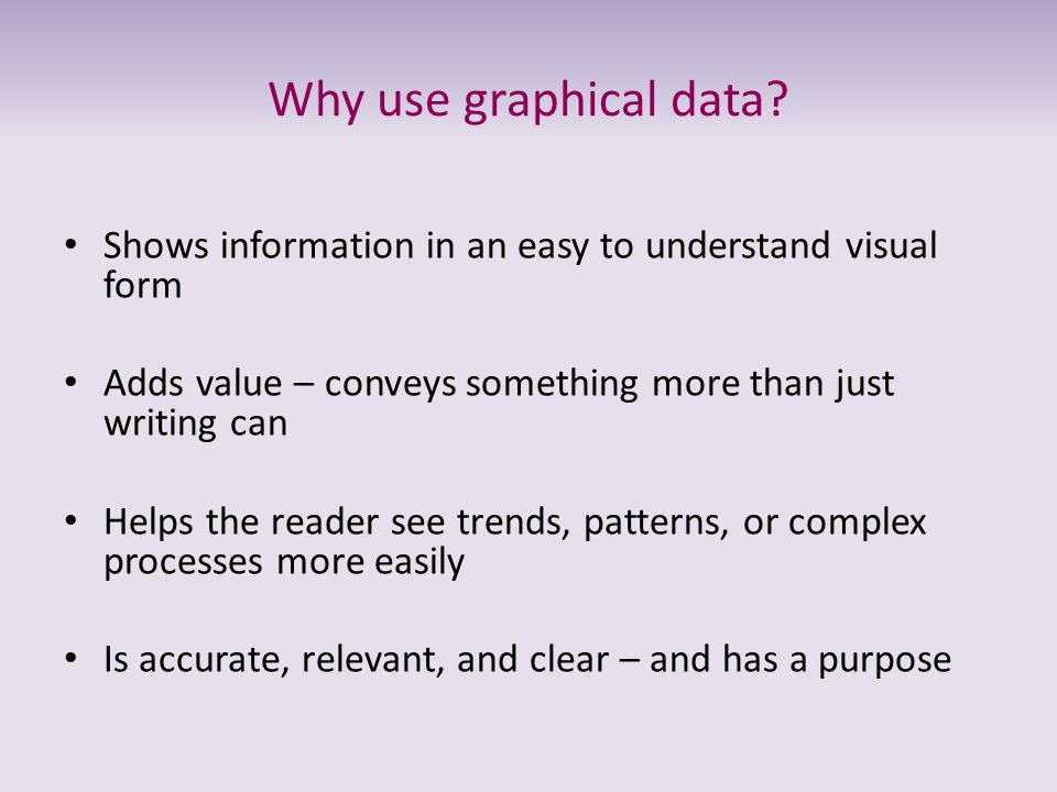 Why use graphical data Shows information in an easy to understand visual form. Adds value – conveys something more than just writing can.
