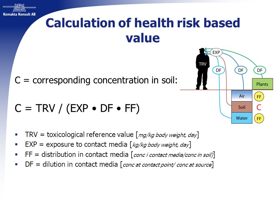 Calculation of health risk based value