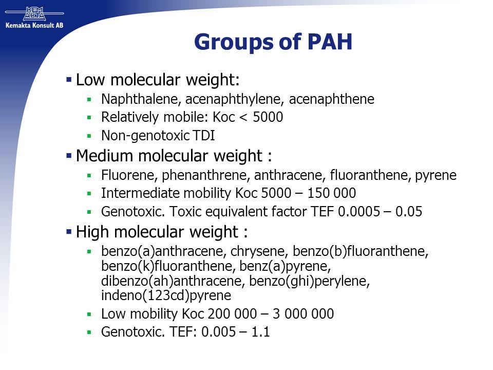 Groups of PAH Low molecular weight: Medium molecular weight :