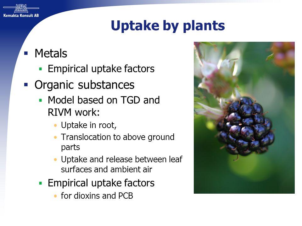 Uptake by plants Metals Organic substances Empirical uptake factors