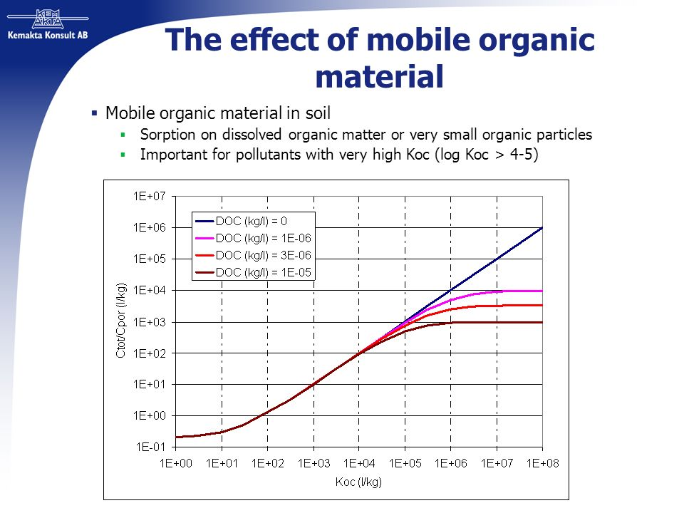 The effect of mobile organic material