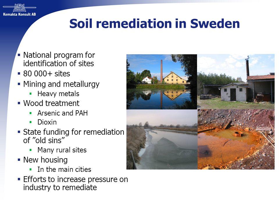 Soil remediation in Sweden