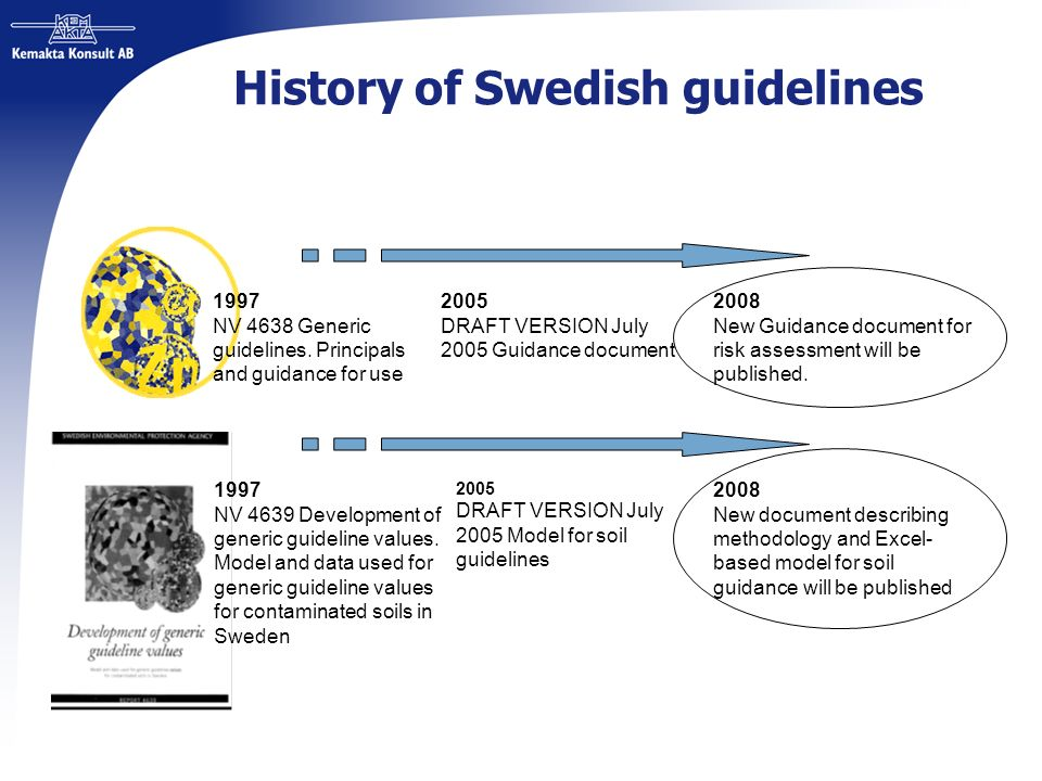 History of Swedish guidelines