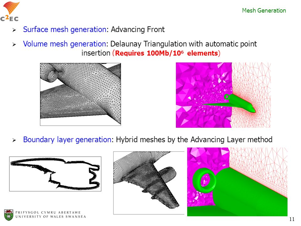 Surface mesh generation: Advancing Front