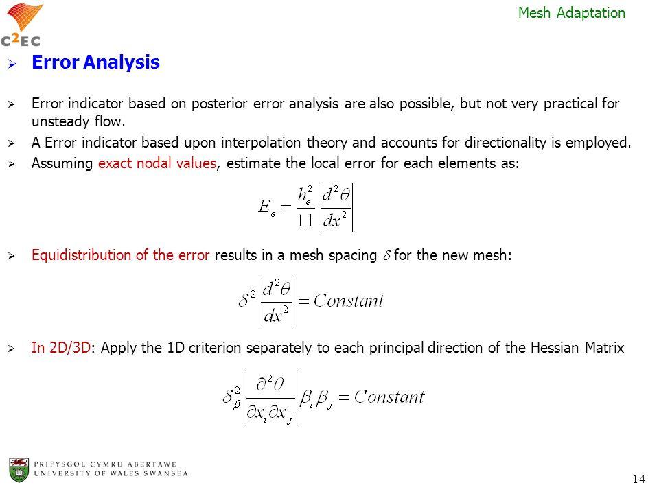 Error Analysis Mesh Adaptation