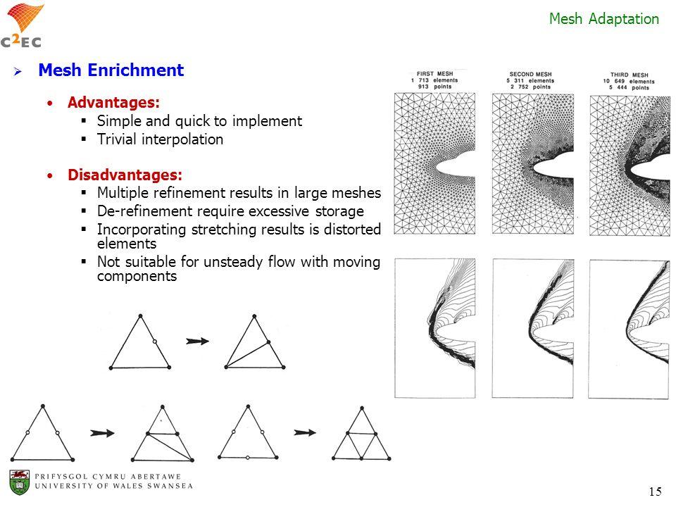 Mesh Enrichment Mesh Adaptation Advantages: