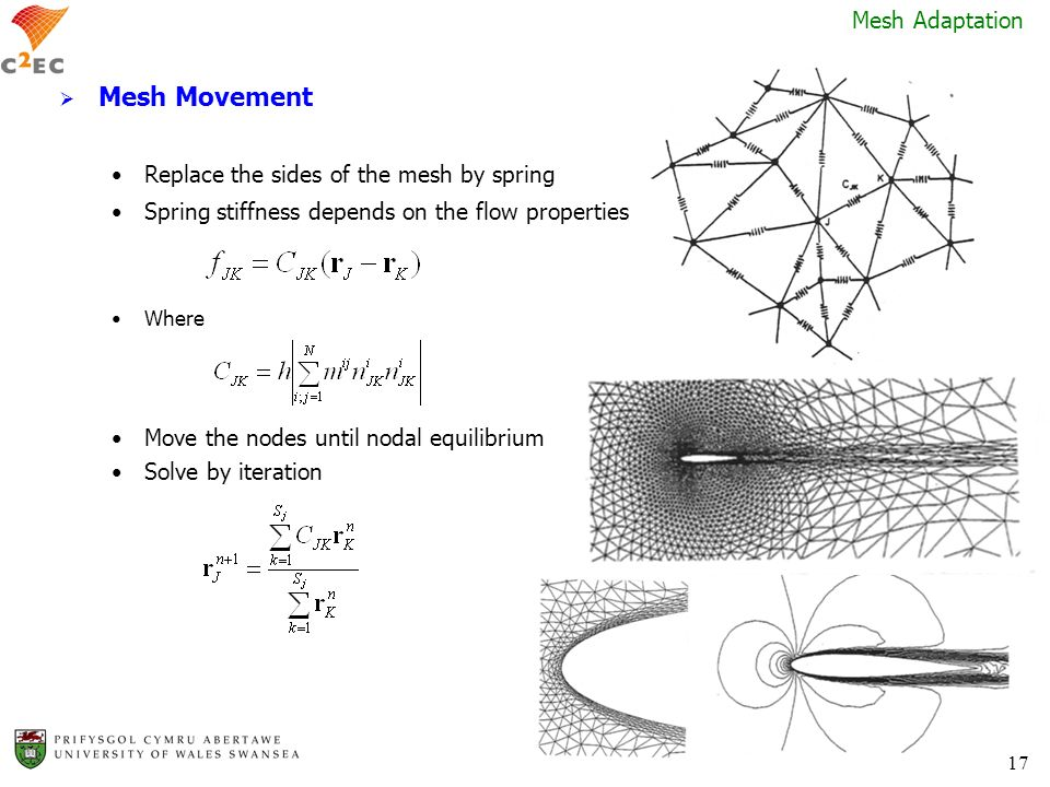 Mesh Movement Mesh Adaptation Replace the sides of the mesh by spring