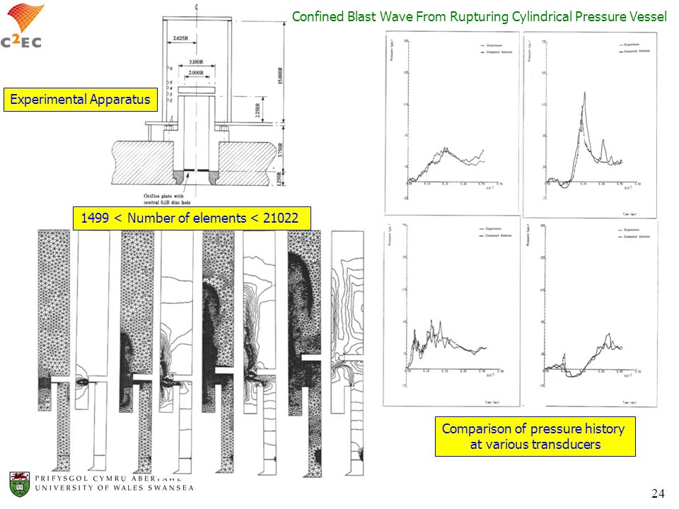 Confined Blast Wave From Rupturing Cylindrical Pressure Vessel