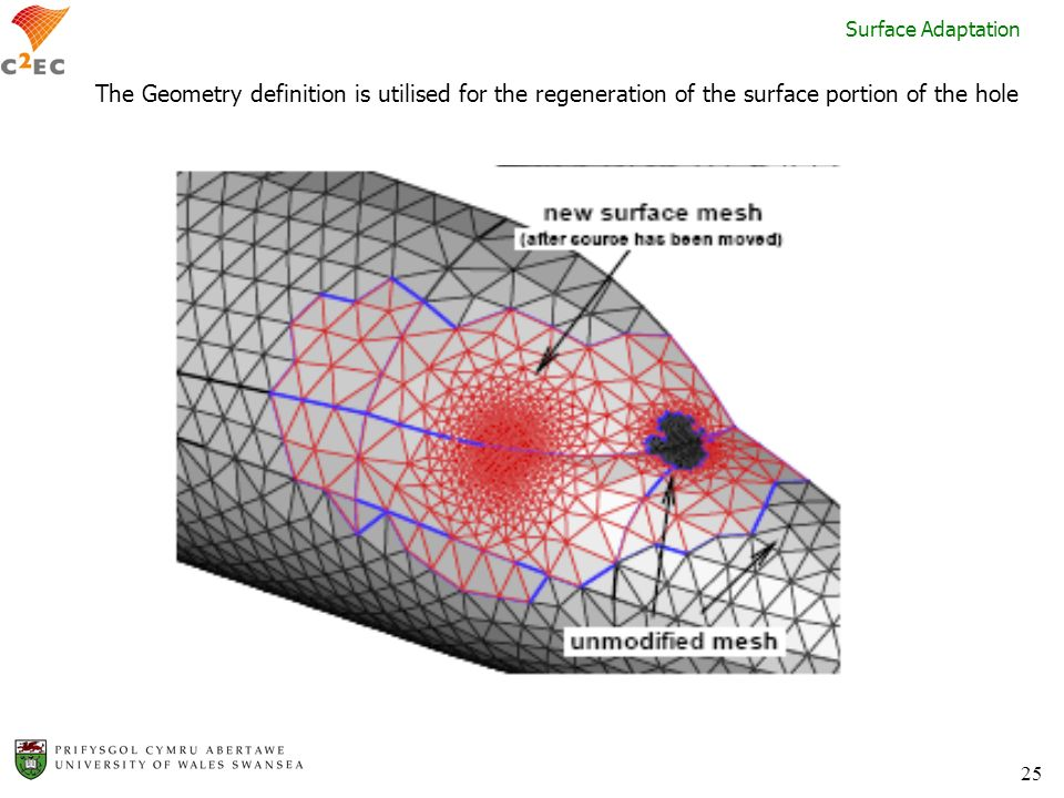 Surface Adaptation The Geometry definition is utilised for the regeneration of the surface portion of the hole.
