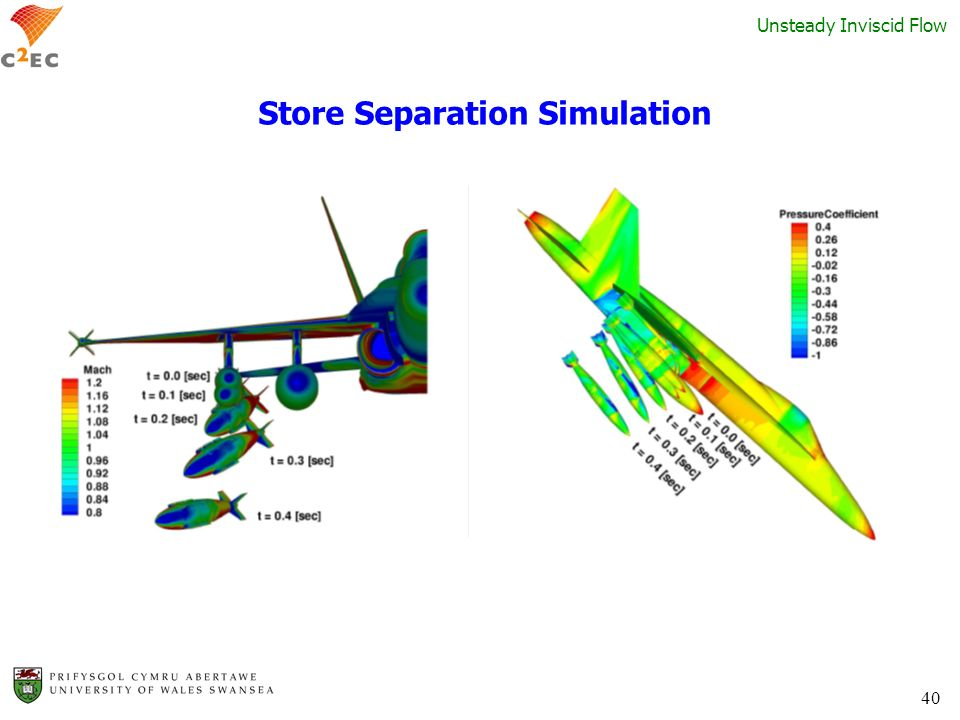 Store Separation Simulation