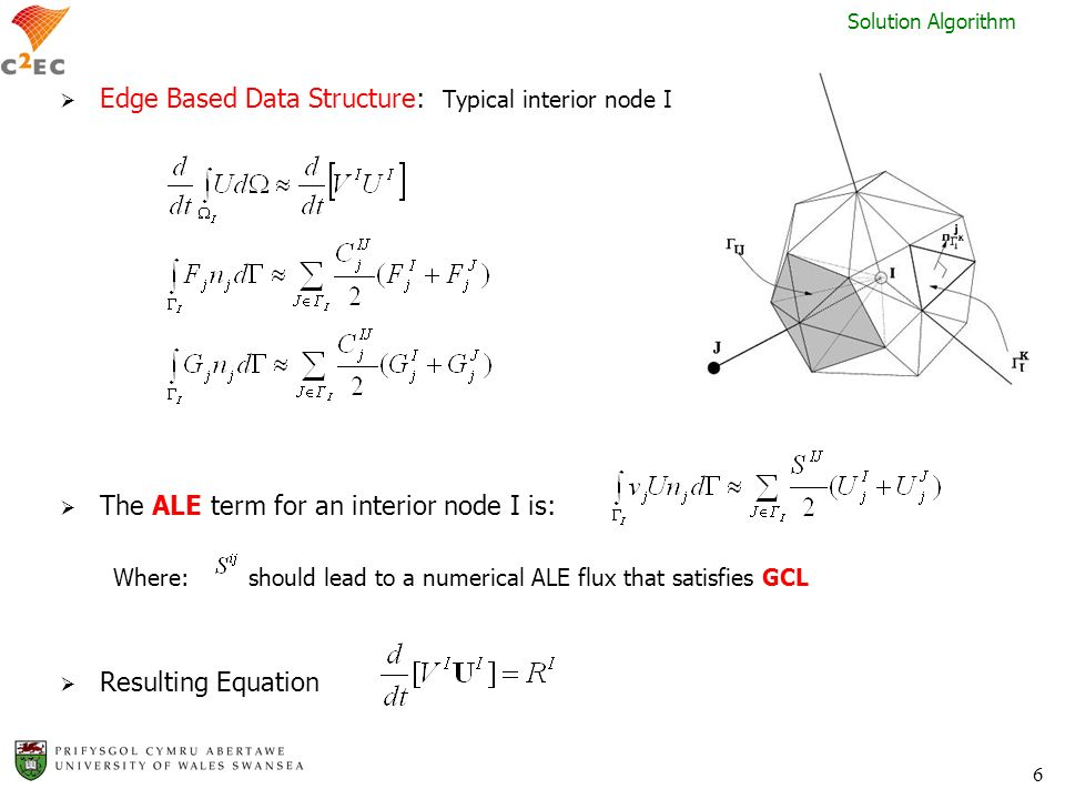 Edge Based Data Structure: Typical interior node I