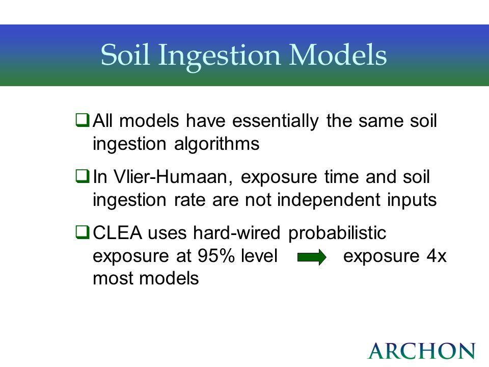 Soil Ingestion Models All models have essentially the same soil ingestion algorithms.