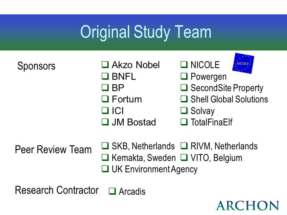 Original Study Team Sponsors Peer Review Team Research Contractor