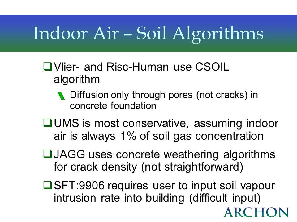 Indoor Air – Soil Algorithms