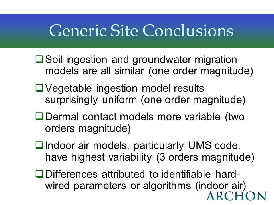 Generic Site Conclusions