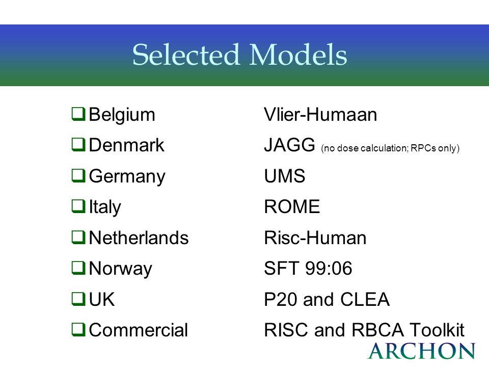 Selected Models Belgium Vlier-Humaan