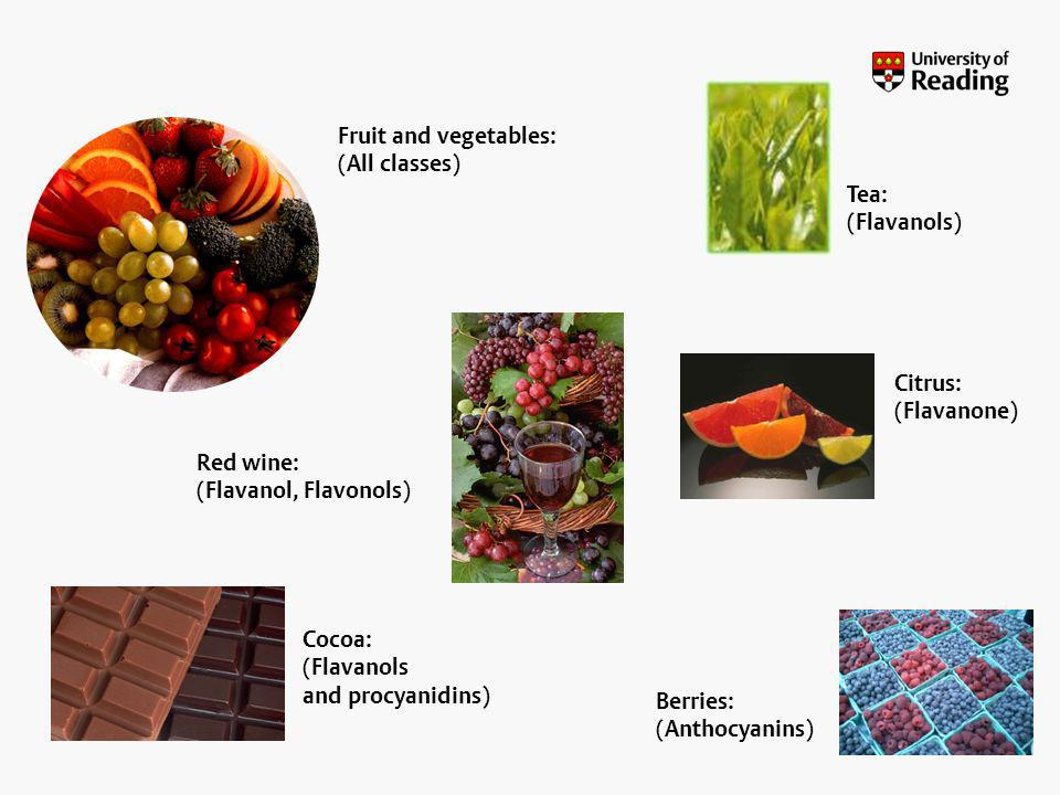 Flavonoids: source Fruit and vegetables: (All classes) Tea: