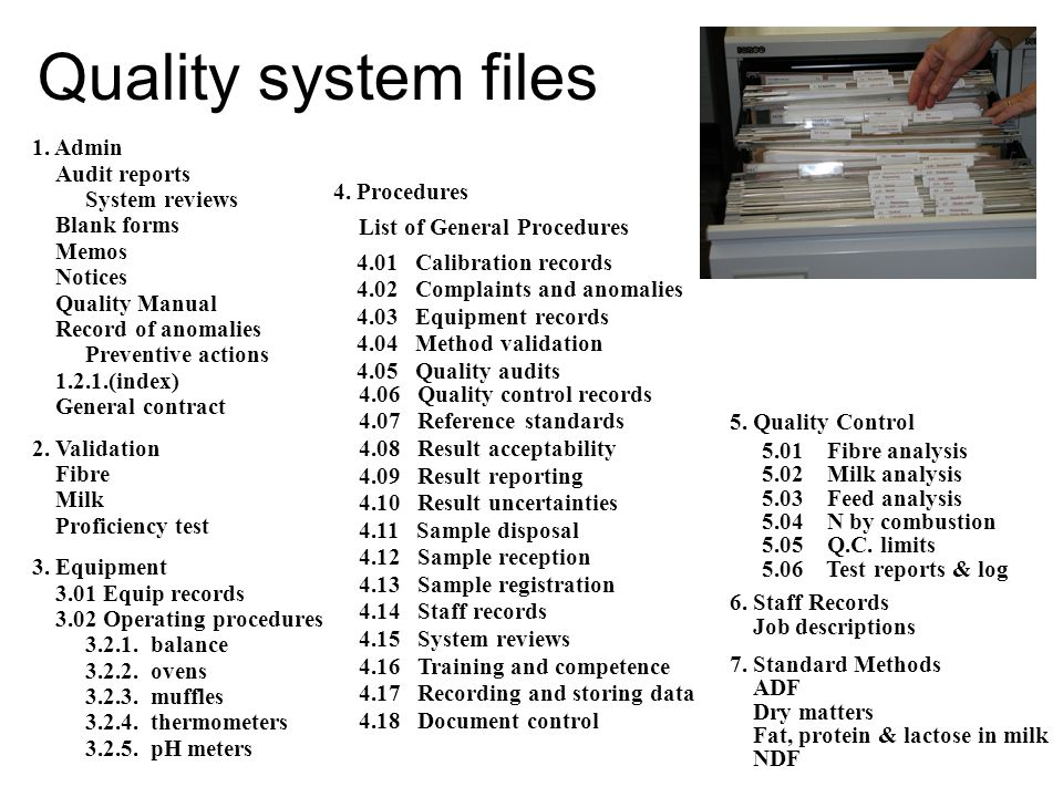 Quality system files 1. Admin Audit reports System reviews Blank forms