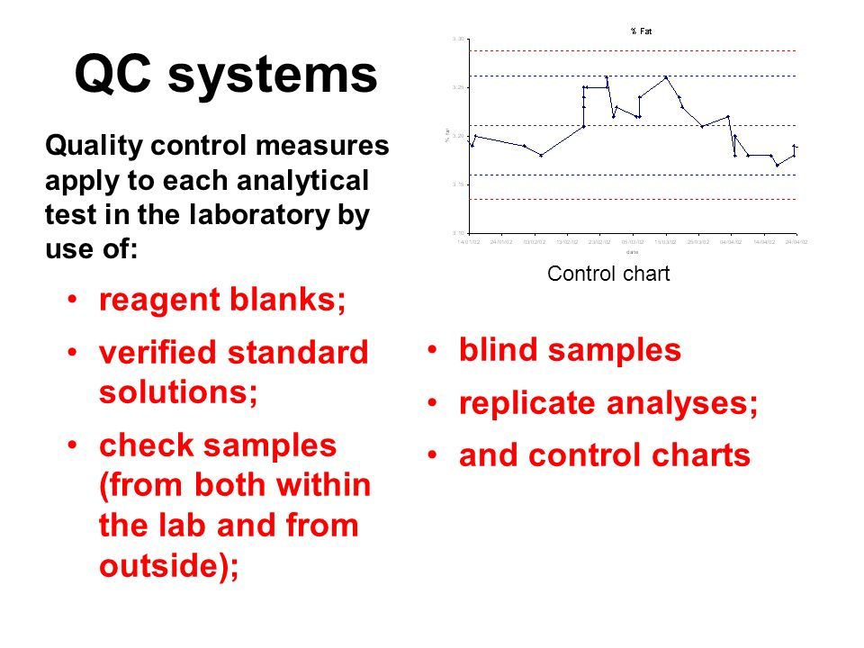 QC systems reagent blanks; verified standard solutions; blind samples