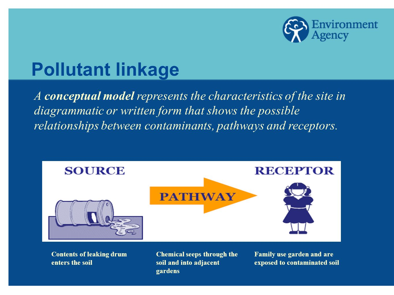 Pollutant linkage