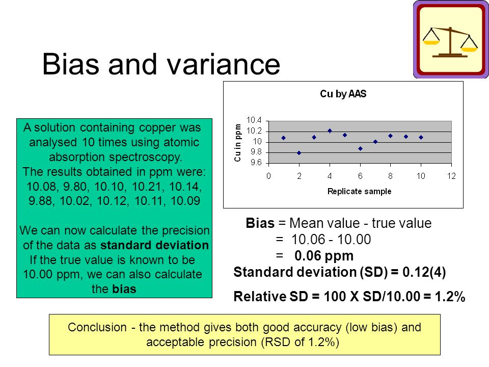Bias and variance Bias = Mean value - true value = 10.06 - 10.00