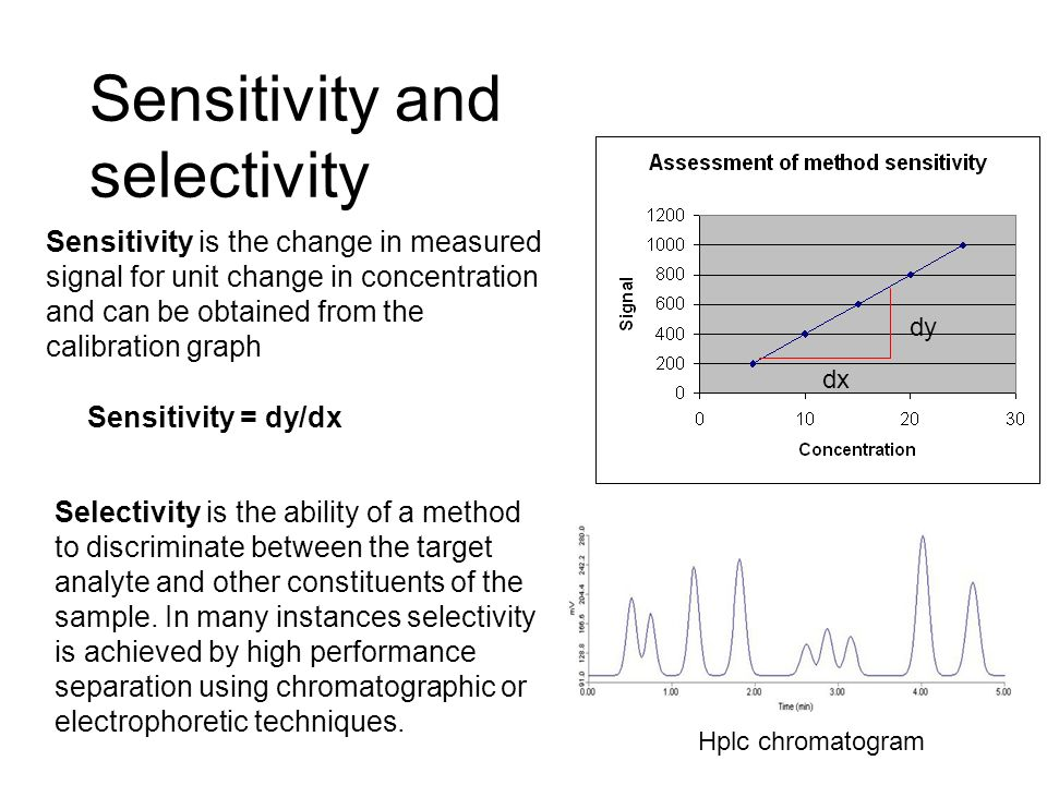 Sensitivity and selectivity