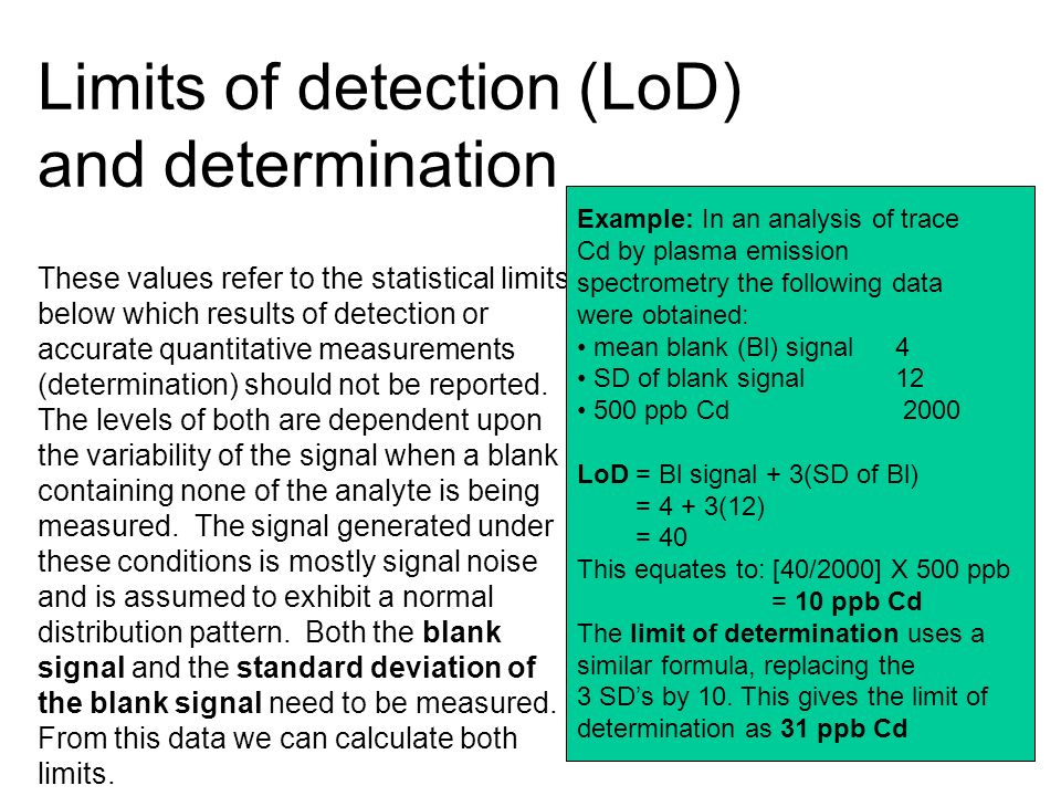 Limits of detection (LoD) and determination