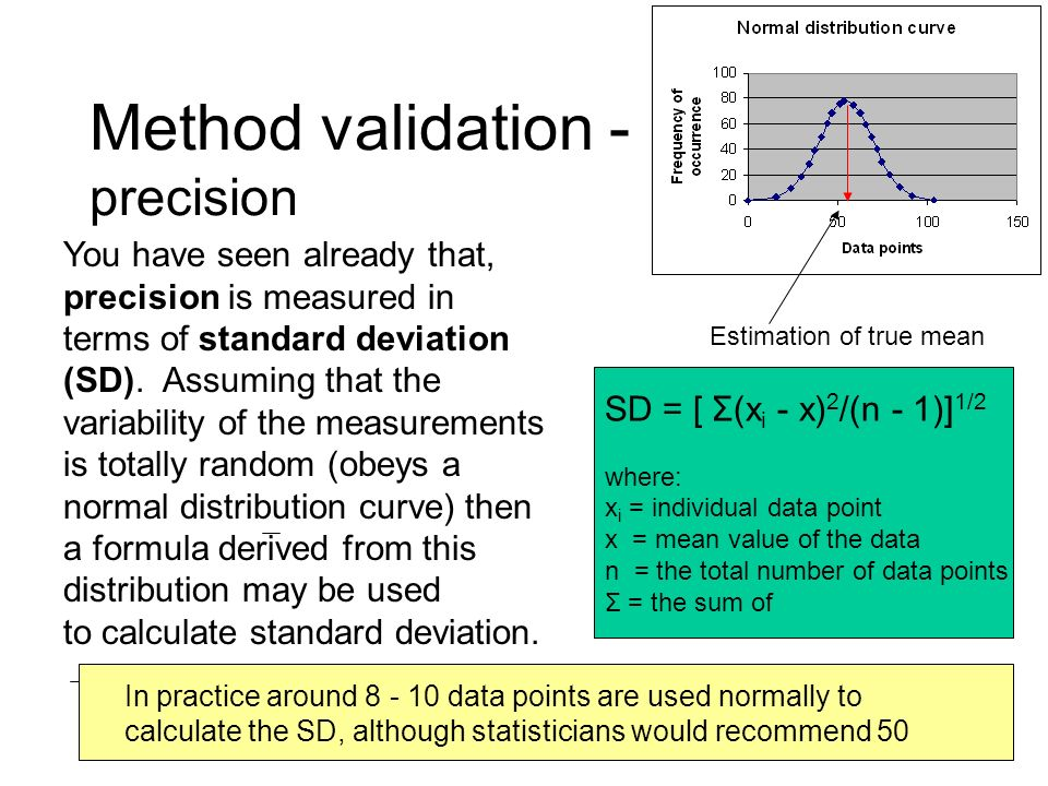 Method validation - precision