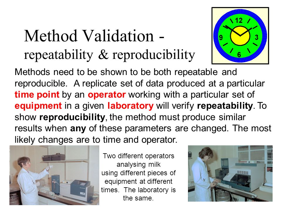 Method Validation - repeatability & reproducibility