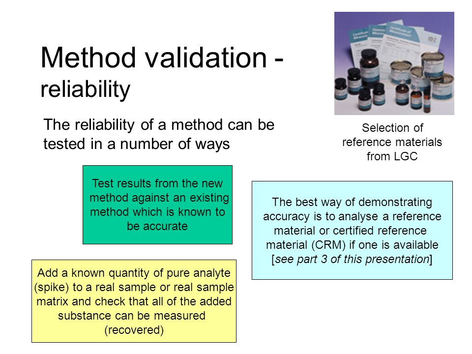 Method validation - reliability