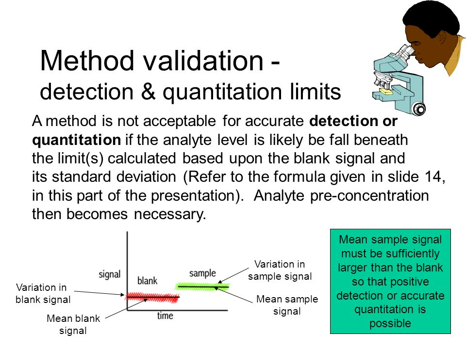 Method validation - detection & quantitation limits