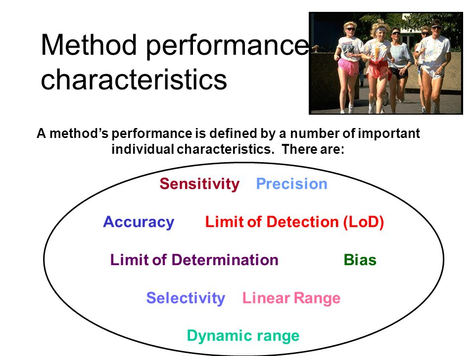 Method performance characteristics