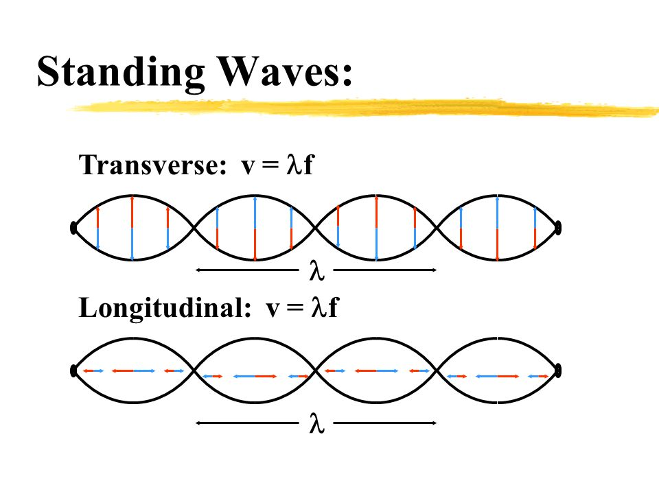 transverse waves experiment Light can be used for digital communications - for example, in morse code and in  cd players light consists of transverse waves in which the electromagnetic.