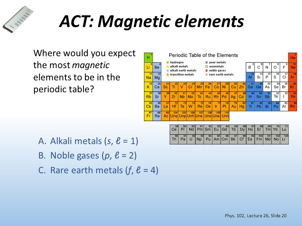 ACT: Magnetic elements