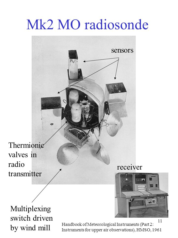 Mk2 MO radiosonde sensors Thermionic valves in radio transmitter