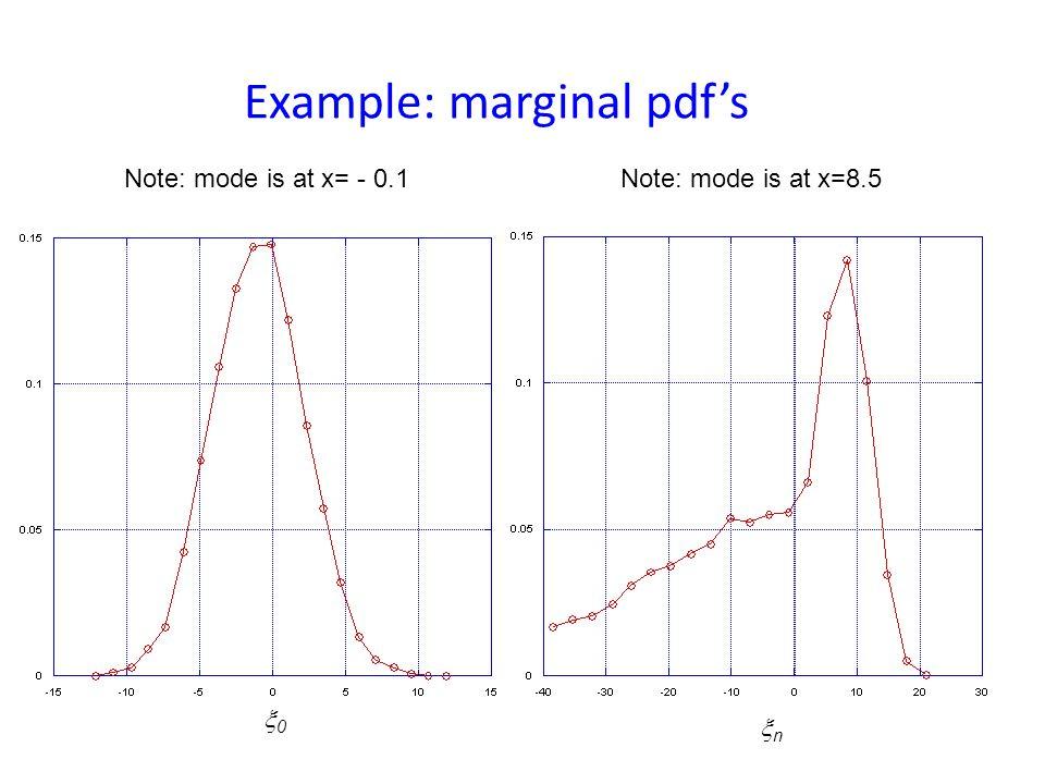 Example: marginal pdf's