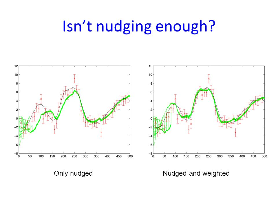 Isn't nudging enough Only nudged Nudged and weighted