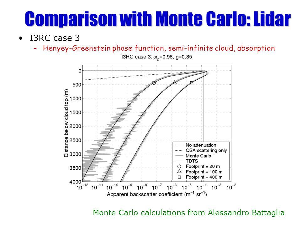 Comparison with Monte Carlo: Lidar