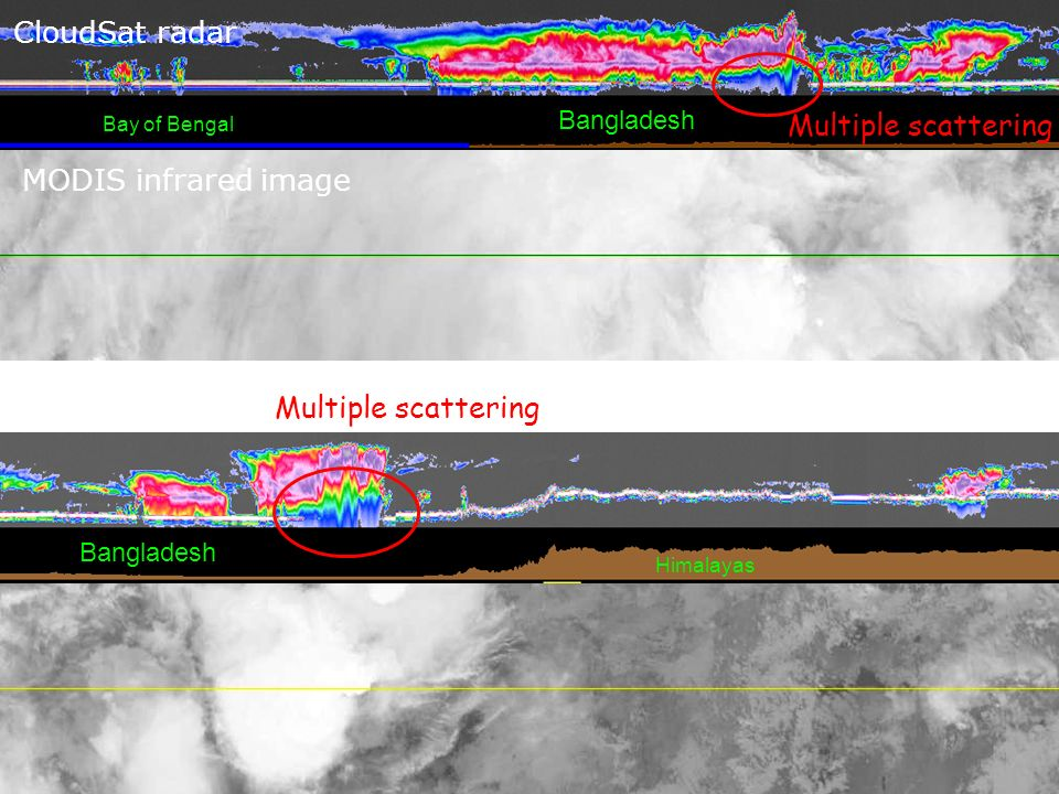 CloudSat radar MODIS infrared image Multiple scattering Bangladesh