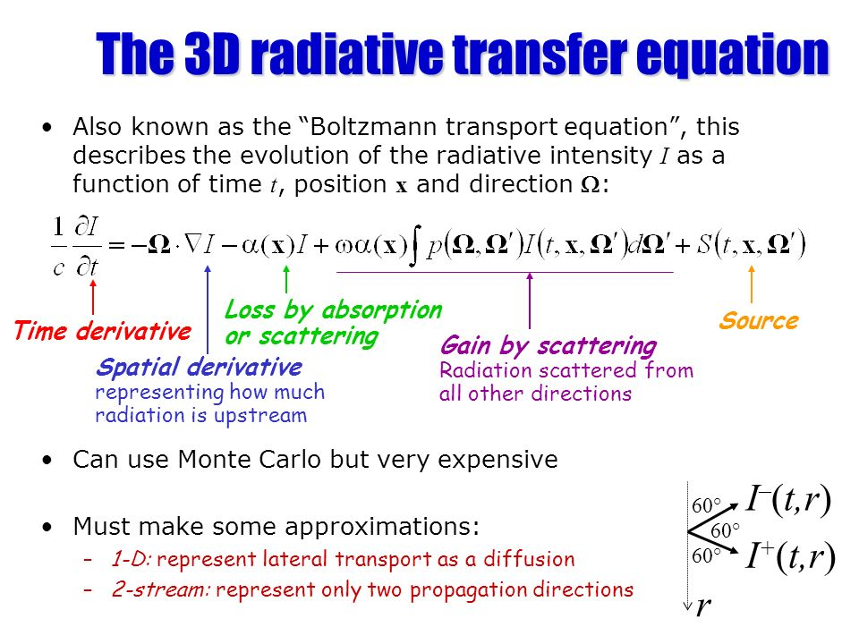 The 3D radiative transfer equation
