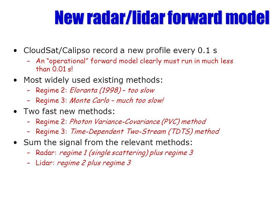 New radar/lidar forward model