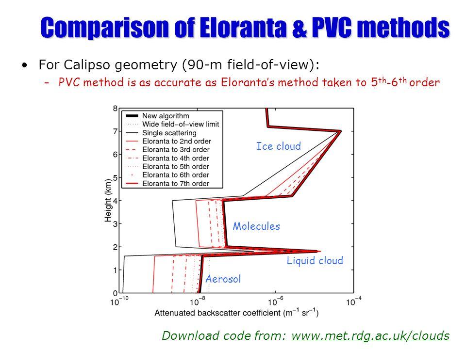 Comparison of Eloranta & PVC methods