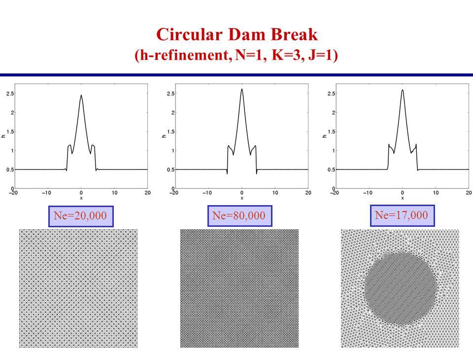 Circular Dam Break (h-refinement, N=1, K=3, J=1)