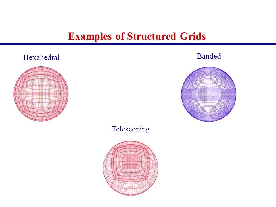 Examples of Structured Grids