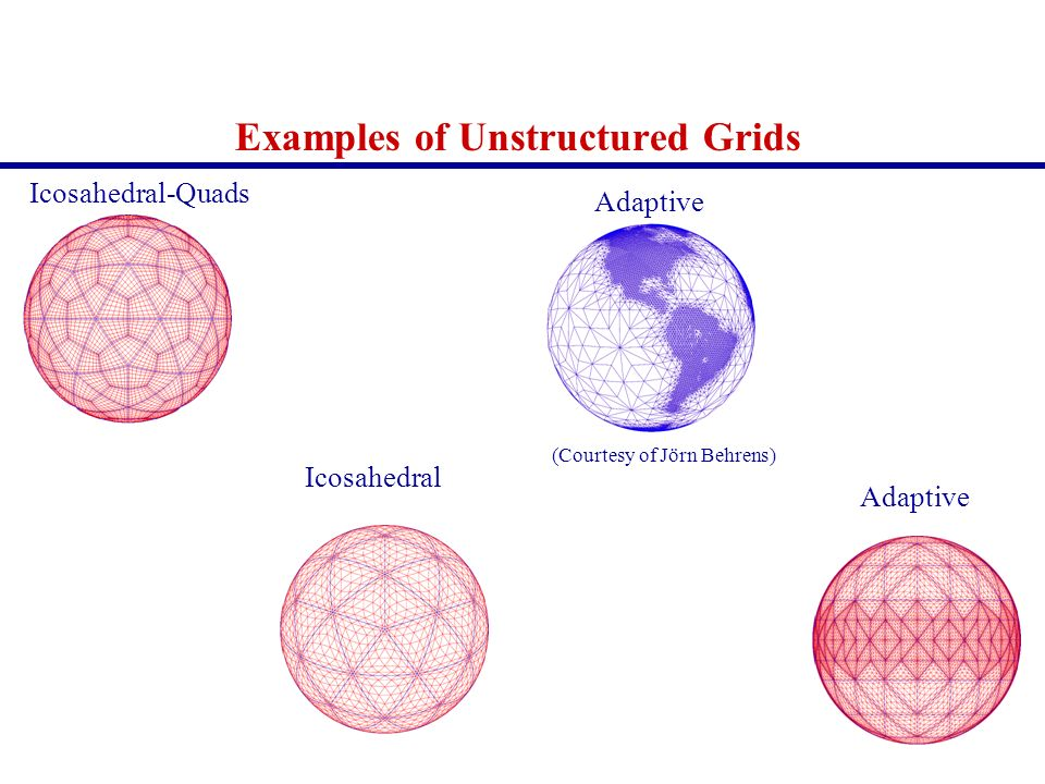 Examples of Unstructured Grids